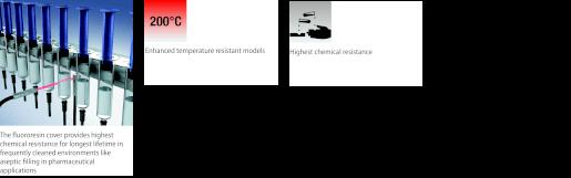 E32 Kimyasal dirençli