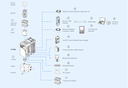 V1000 Omron Europerhindustrialomroneu: Omron Vfd Wiring Diagram At Gmaili.net